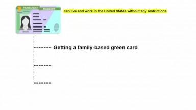 H 1B work visas Biden's Immigration Bill Benefit to Indiana